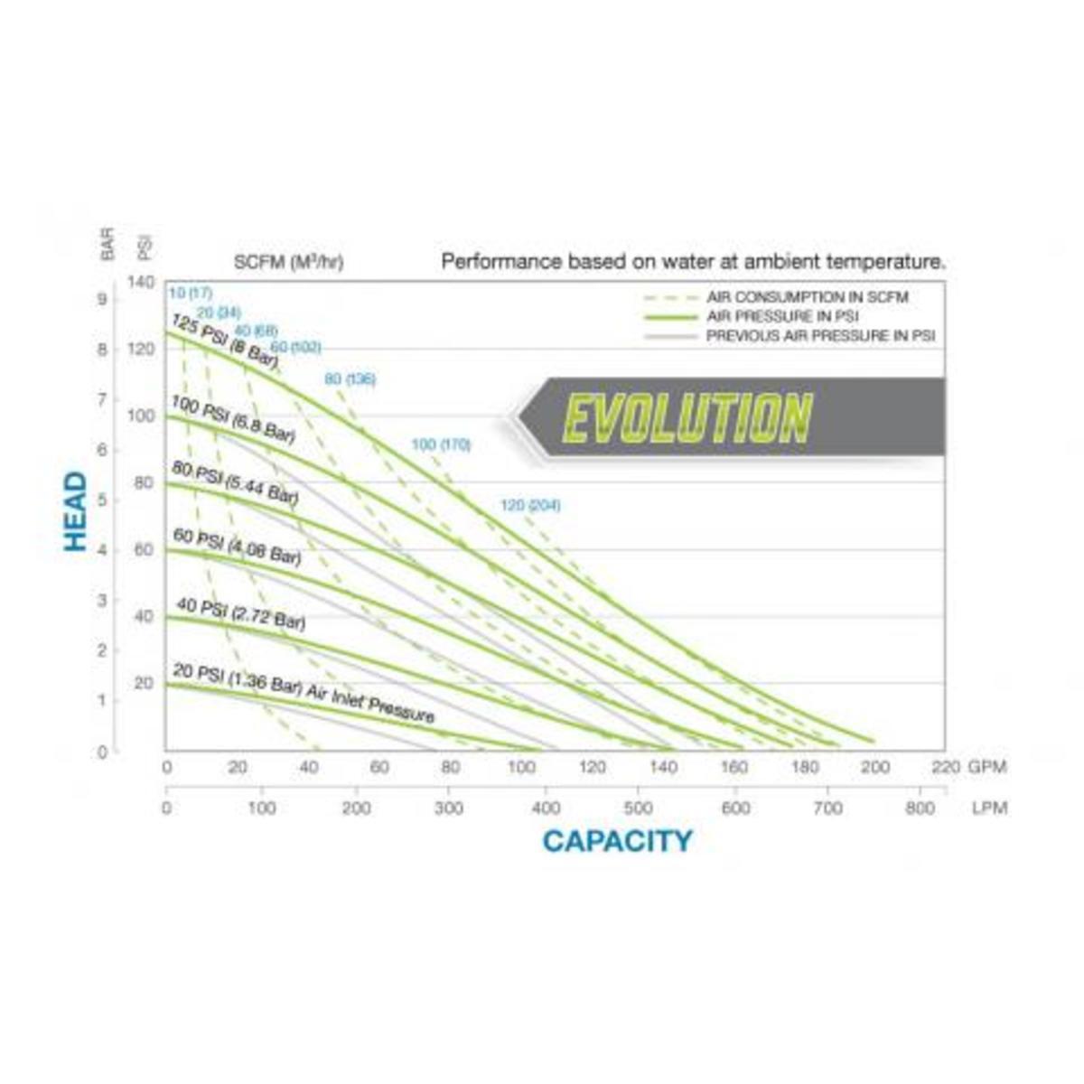 sandpiper-s20m-evolution-0-curve.jpg